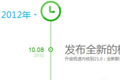 jQuery公司大事记、历程时间轴专用代码